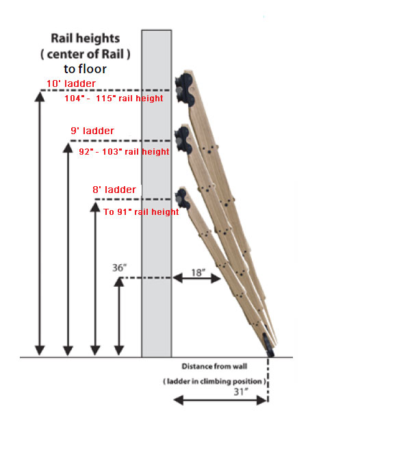 Select The Rail Height Range For Your Ladder